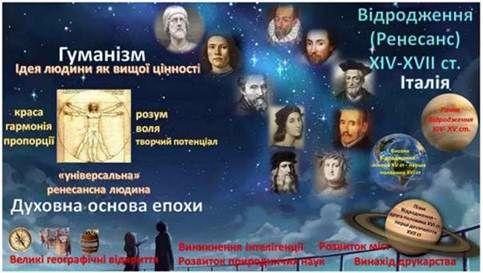 Епоха Відродження в Європі. Гуманізм. Культ античності. Характерні риси ренесансної культури і літератури