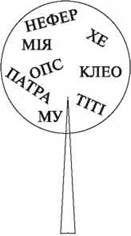 Поняття про міф. Давньоєгипетський міф про створення світу   МІФ І ЛІТЕРАТУРА   І семестр