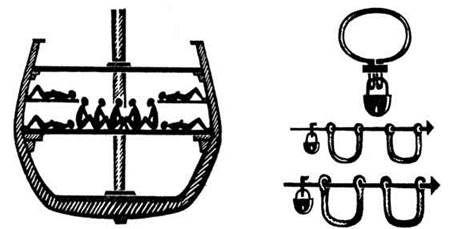 Засудження рабства у творі Ж. Верна Пятнадцятирічний капітан   ЛЮДИНА В ЖИТТЄВИХ ВИПРОБУВАННЯХ   IІ семестр