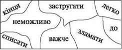 Урок розвитку мовлення. Написання власних рубаї   ЖАНРОВО ТЕМАТИЧНЕ РОЗМАЇТТЯ СЕРЕДНЬОВІЧНОЇ ЛІТЕРАТУРИ   ІІ семестр