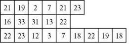 Р. Л. Стівенсон   автор роману Острів скарбів   ЛЮДИНА В ЖИТТЄВИХ ВИПРОБУВАННЯХ   IІ семестр