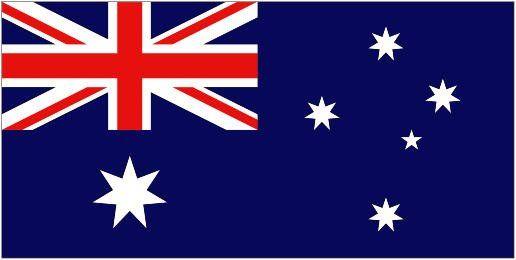Господарство Австралії