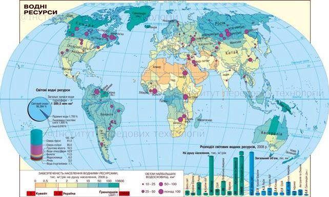 Водні ресурси суші